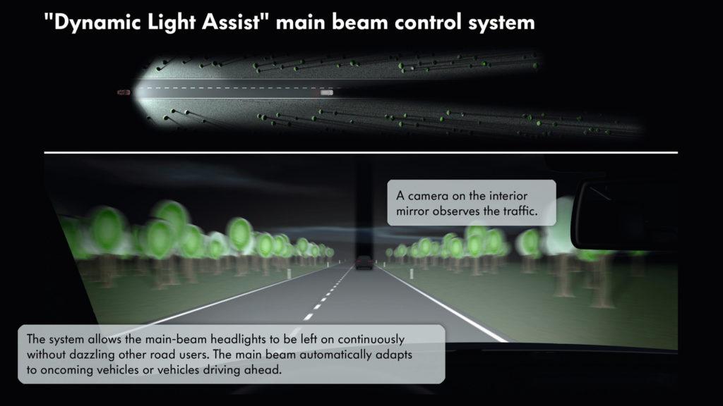 Systemy wsparcia kierowcy - asystent świateł drogowych