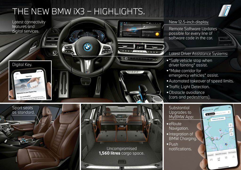 Nowy BMW iX3 (fot. BMW)